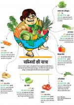 हमारी टोकरी में  कहां से आई सब्जियां, जानें इतिहास