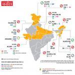 भारत के बड़े शहर रोज उत्पन्न करते हैं 26 हजार टन प्लास्टिक