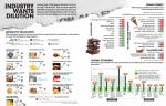 Food fudge: A graphical guide on attempts to dilute nutritional thresholds