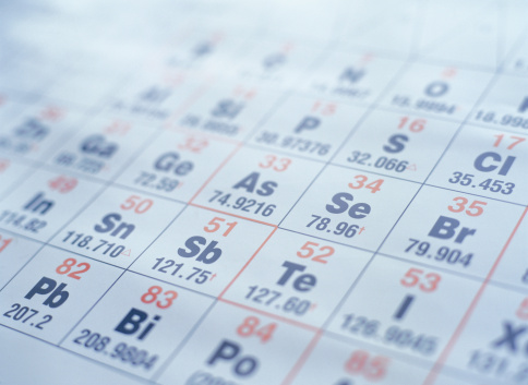 Periodic table to include four newly discovered elements