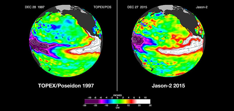 The latest satellite image of Pacific sea surface heights from Jason-2 (right) differs slightly from one 18 years ago from TOPEX/Poseidon (left). In Dec. 1997, sea surface height was more intense and peaked in November. This year the area of high sea levels is less intense but considerably broader. (Credit: NASA/JPL-Caltech)