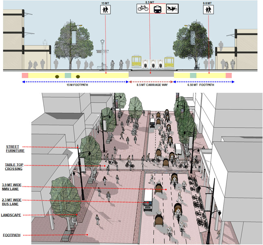Proposed cross section & 3D plan for Chandni Chowk road (Source : SRDC , Government of NCT of Delhi)