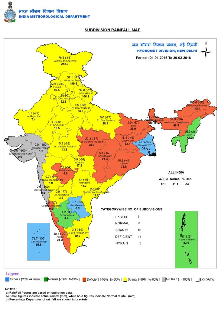 All India rainfall between 1st January and 29th February 2016 (India Meteorological Department)