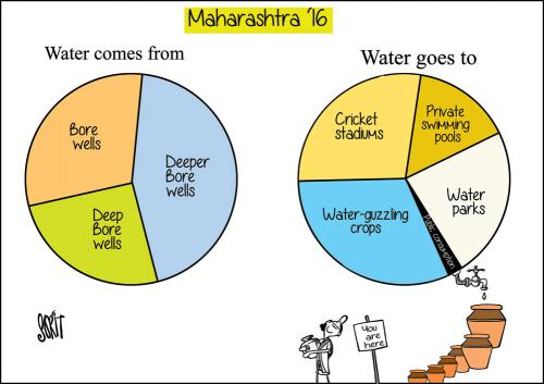 A clear picture of Maharashtra's water distribution model
