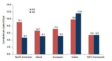 HFC Equity graph (CSE report)