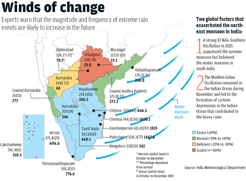 How has India's caste system lasted for so many centuries?